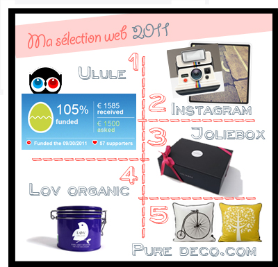 Sites web 2011 : Ma sélection